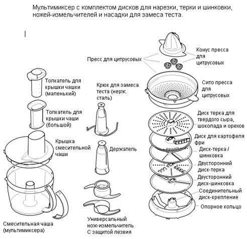 Во многом функционал кухонного